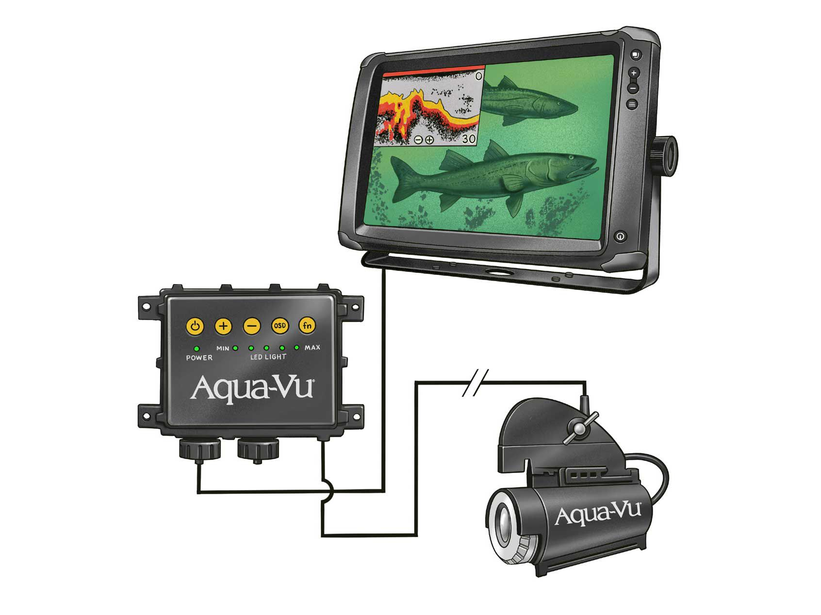 The Multi-Vu Pro system from Aqua-Vu lets anglers use a multifunction display to view underwater video plus the sonar and/or plotter simultaneously.